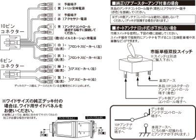 画像1: トヨタ/ダイハツ/汎用10P+6PワイドDINパネル付き オーディオ配線コネクターBH1