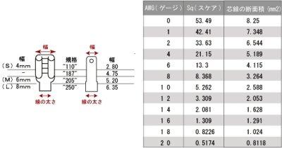 画像3: SHARKWIRE スピーカー平形端子(ファストン端子)CS-SF01/S(18〜14ゲージ用 Sサイズ)2個入り