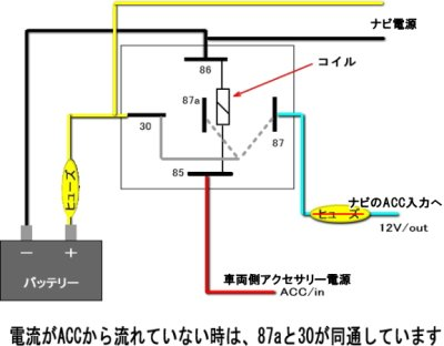 画像3: 小型5極リレーMR121(20/30A)デッキのACC/イルミ電源の改善にどうぞ♪