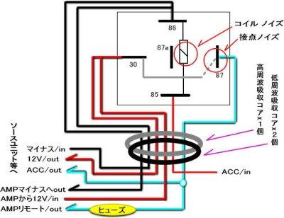 画像3: ナビ/デッキ用電源ノイズ対策(吸収/除去)リレー! カーオーディオおすすめ品